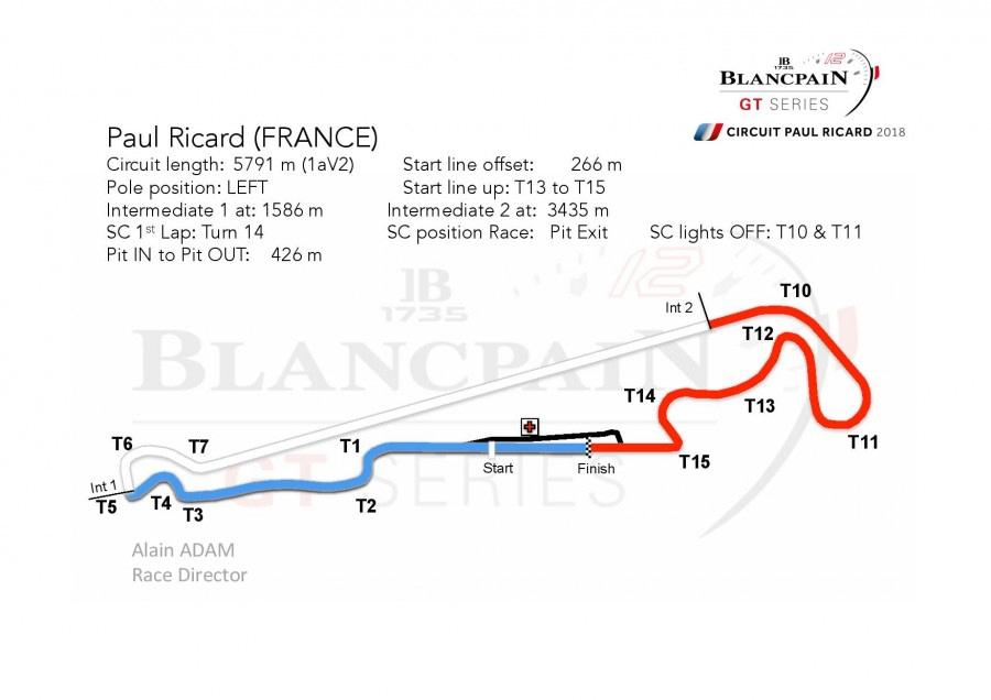 paul ricard trackmap | 1