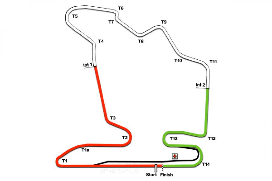 hungaroring trackmap | 1