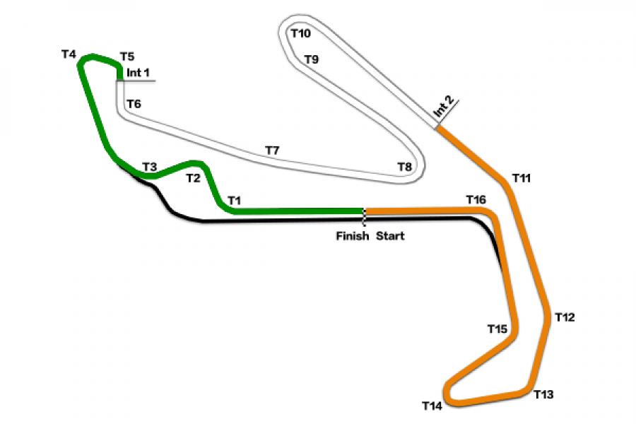 misano trackmap | 1