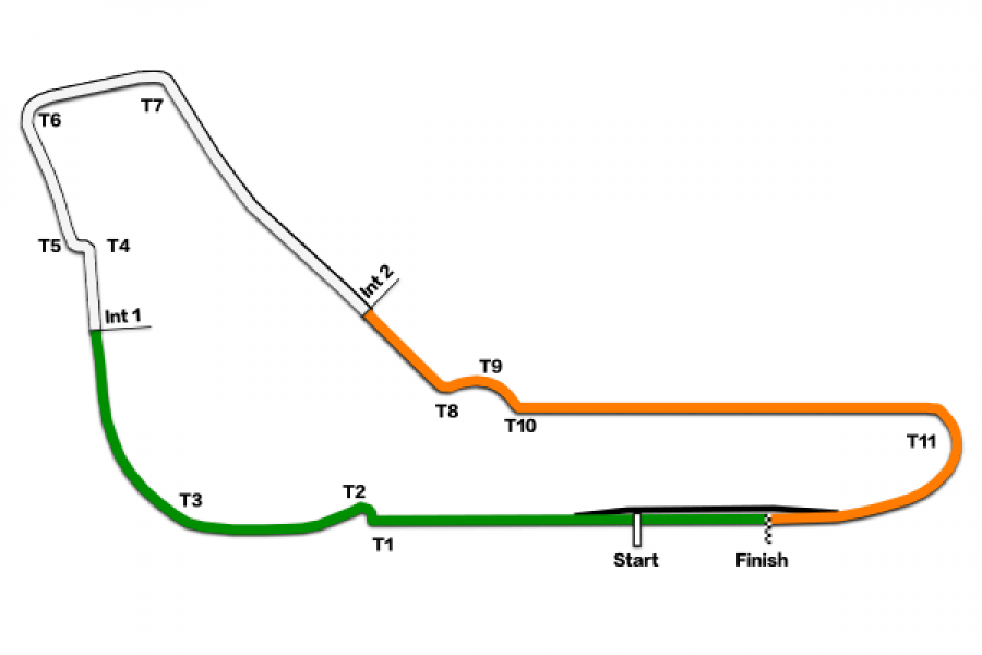 monza trackmap | 1