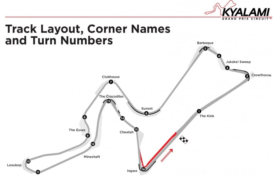 kyalami trackmap | 1