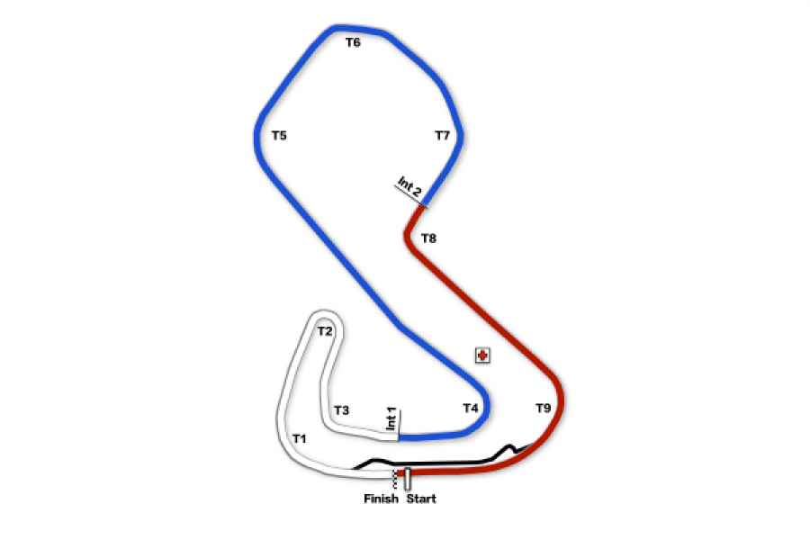 brands trackmap | 1
