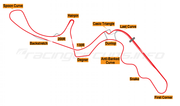suzuka trackmap | 1